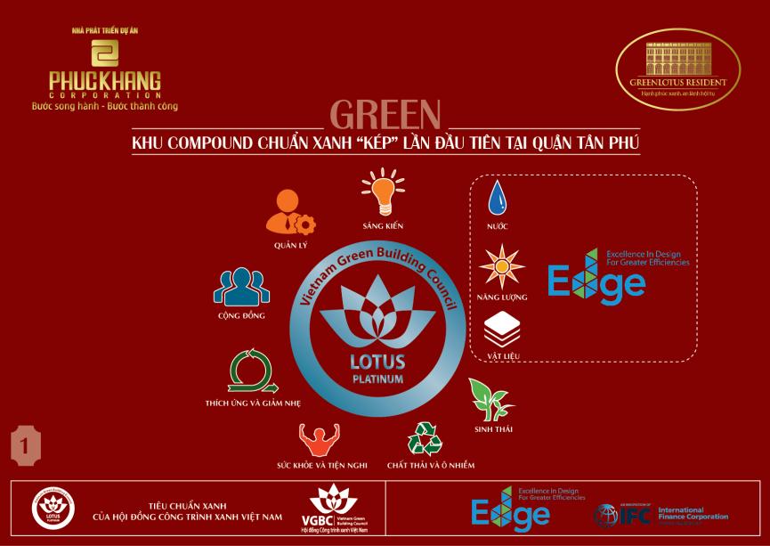 chử đầu tư dự án green lotus resident phan anh