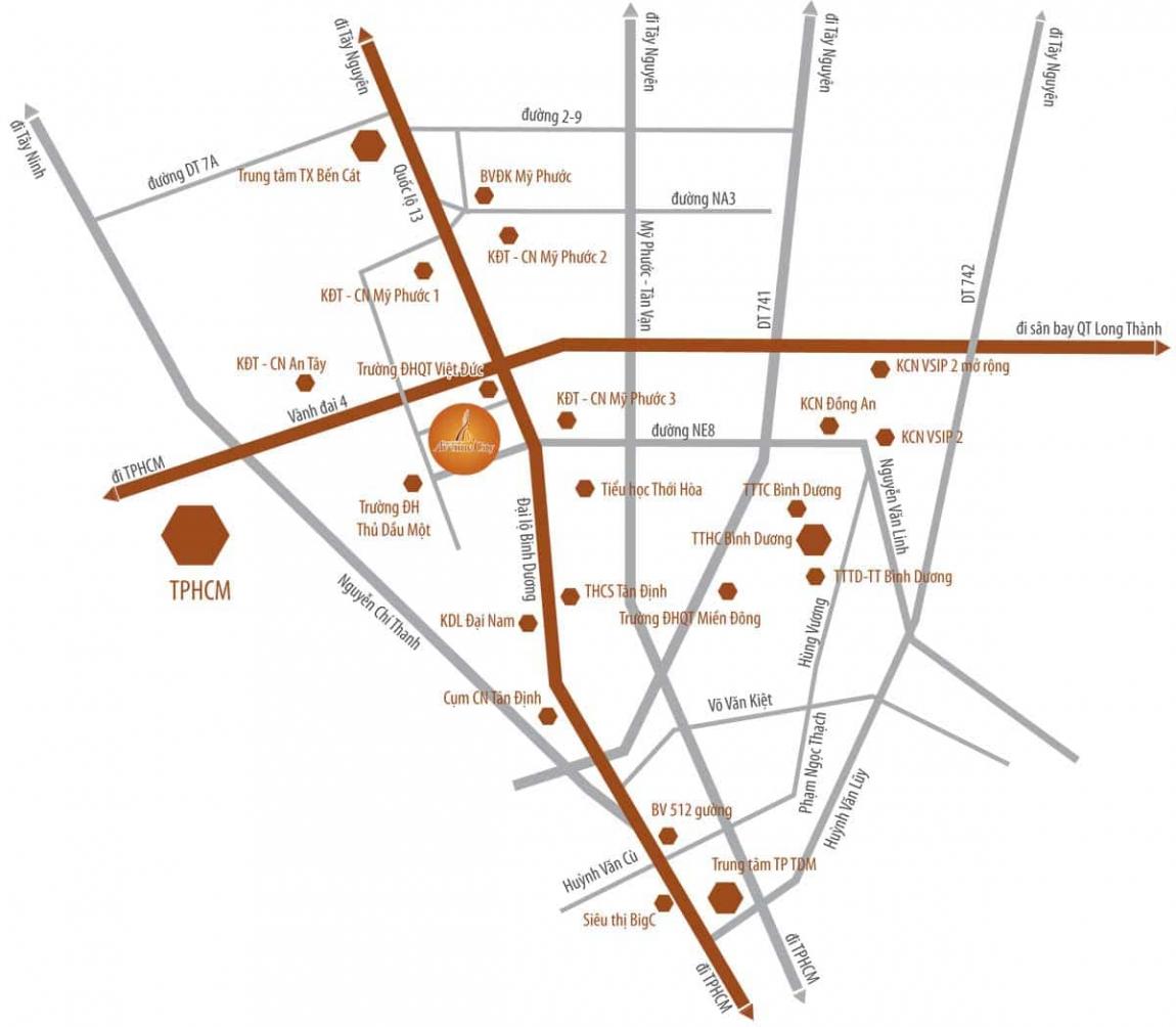 vị trí dự án bình dương avenue city